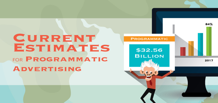 Current Estimates for Programmatic Advertising