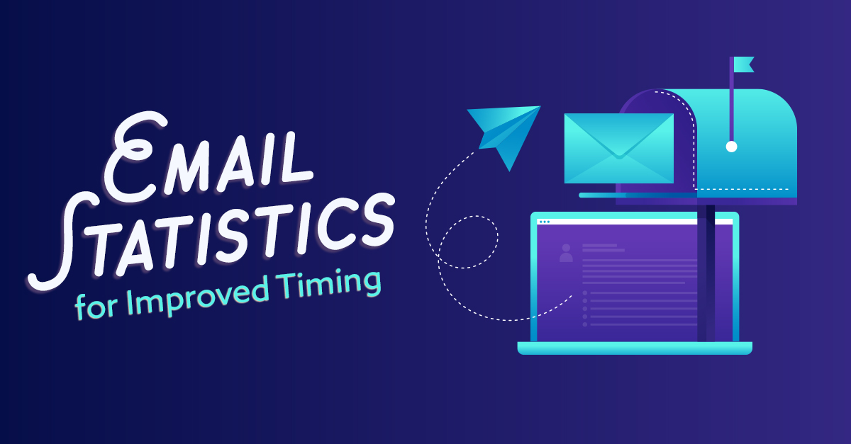 Email Statistics for Improved Timing