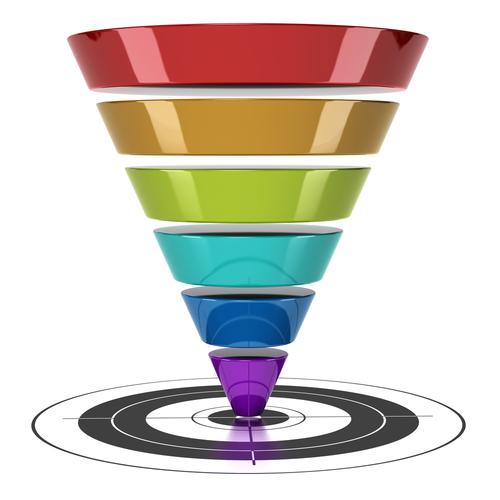 Understanding the Optimize Sales Funnel