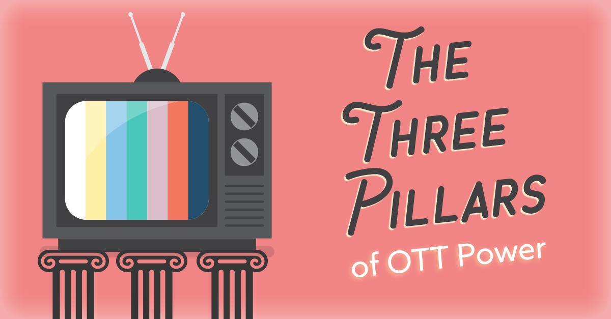 The Three Pillars of OTT Power