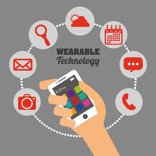 Wearable Technology Meets Programmatic